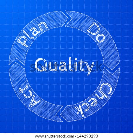 detailed illustration of a sigma six circle on a blueprint pattern, eps 10 vector - stock vector