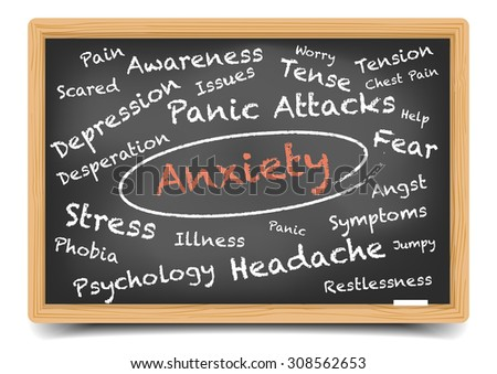 detailed illustration of an anxiety word cloud on a blackboard, eps10 vector, gradient mesh included - stock vector