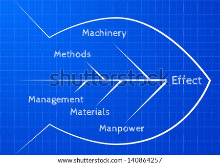 detailed illustration of an ishikawa fishbone diagram on blueprint pattern, eps10 - stock vector