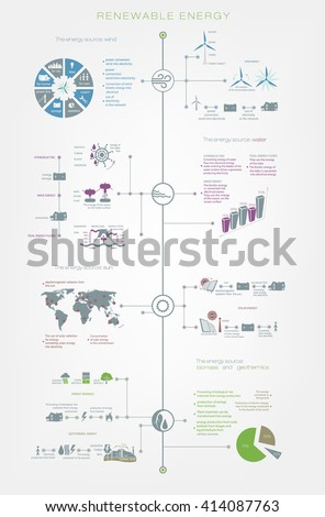 Detailed infographics Renewable or regenerative energy of sun, wind, water and earth - stock vector