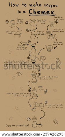 Detailed instructions for the preparation of coffee by the pour over method - stock vector