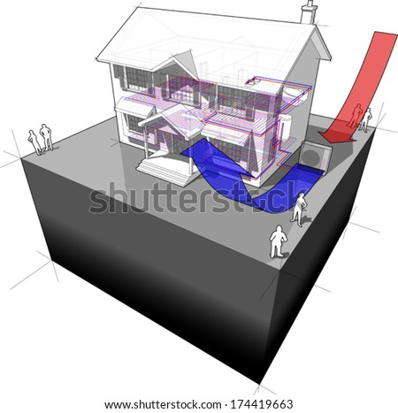 diagram of a classic colonial house with air-source heat pump as source of energy for heating + floor heating  (another house diagram from the collection, all have the same point of view)  - stock vector