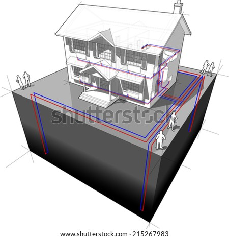 diagram of a classic colonial house with ground-source heat pump with 4 wells as source of energy for heating + radiators - stock vector