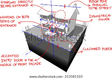 diagram of a classic colonial house with hand drawn notes about architectural features of this style - stock vector