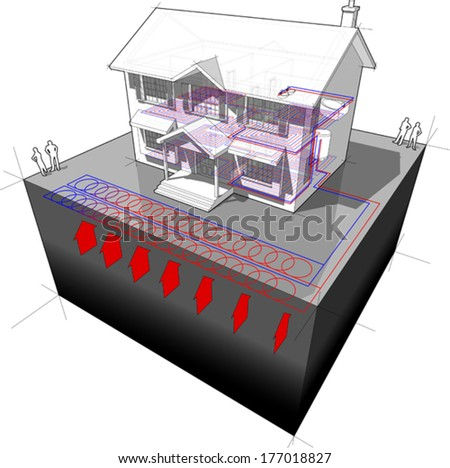 diagram of a classic colonial house with planar/areal ground-source heat pump. - stock vector