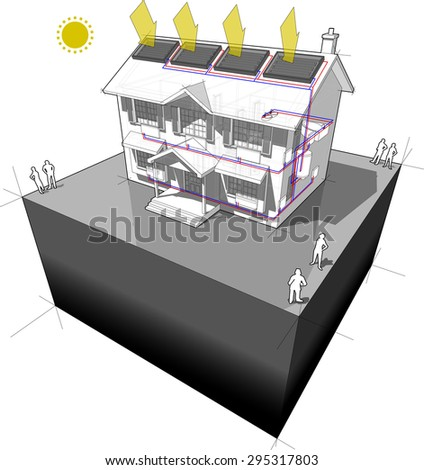 diagram of a classic colonial house with radiators and solar panels on the roof - stock vector