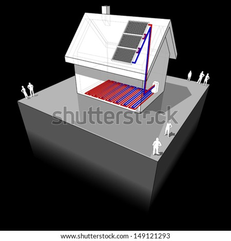 diagram of a detached house with floor heating heated by solar panel - stock vector