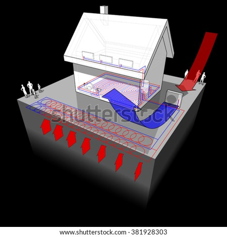 diagram of a detached  house with floor heating on the ground floor and radiators on the first floor and geothermal and air source heat pump as source of energy - stock vector