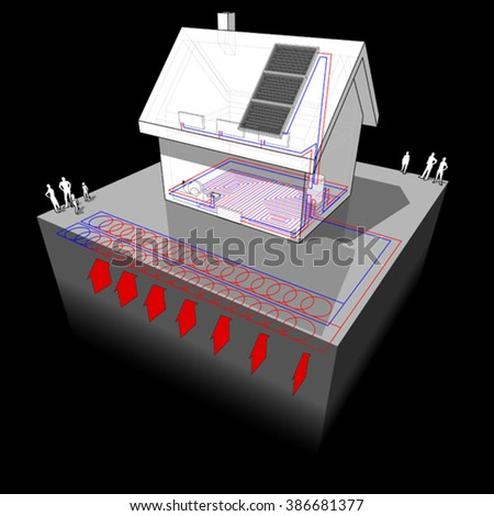 diagram of a detached  house with floor heating on the ground floor and radiators on the first floor and geothermal source heat pump and solar panels as source of energy - stock vector