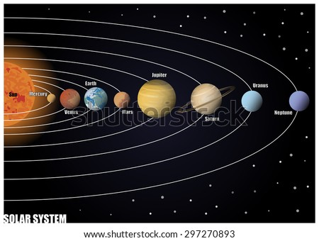 Diagram of Solar System - stock vector