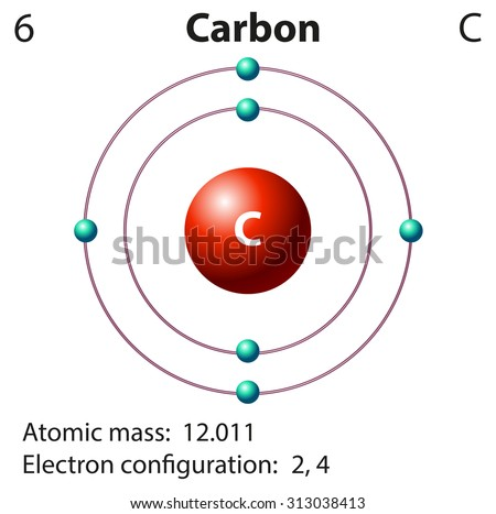 Carbon Atom Stock Photos, Images, & Pictures | Shutterstock
