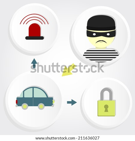 Diagram with four circular icons showing a thief stealing a car and safety equipments as padlock and alarm. Scheme robbery car - stock vector