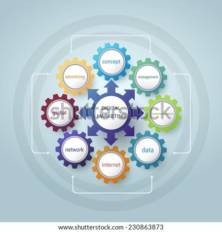 Digital marketing plan with gear wheel shape design.Operations,Financial Planning, Marketing plan.vision,teamwork,investment,management,development,strategy-planning concept. - stock vector
