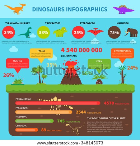 Dinosaurs infographics set with prehistoric plants information and charts vector illustration - stock vector