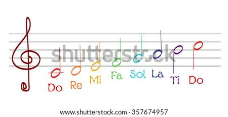 do re mi musical gamma notes on white.vector - stock vector