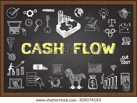Doodle about cash flow on chalkboard. - stock vector