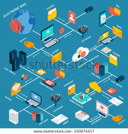 E-mail flowchart with electronic communication isometric icons set vector illustration - stock vector