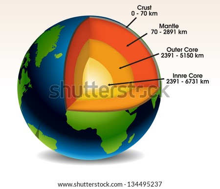 Earth structure eps10 - stock vector