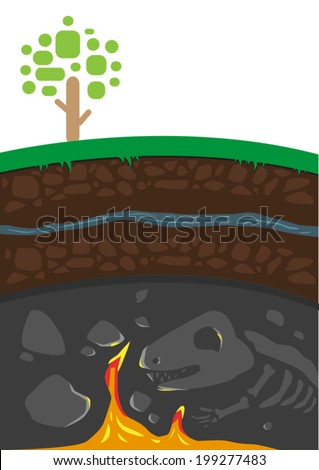 Earth structure layers concept. Vector EPS10.  - stock vector