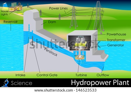 easy to edit vector illustration of hydropower plant - stock vector
