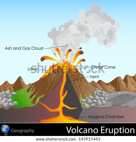 easy to edit vector illustration of volcanic eruption - stock vector