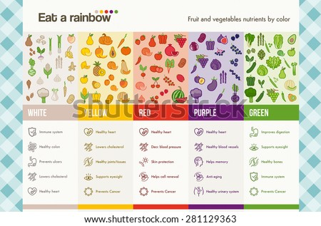 Eat a rainbow of fruits and vegetables infographics with food and health icons set, dieting and nutrition concept - stock vector