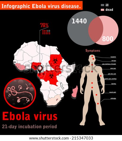 Ebola virus disease.Ebola infographics. - stock vector
