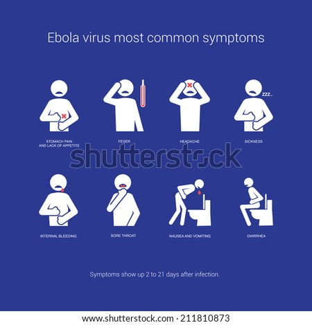 Ebola virus symptoms - stock vector