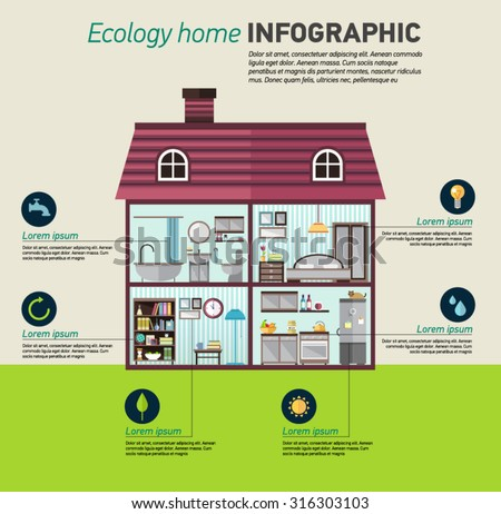 Eco home infographic. Ecology green house. House in cut. Detailed modern house interior. Rooms with furniture.  Flat style vector illustration. Kitchen, bathroom, bedroom, living room. - stock vector