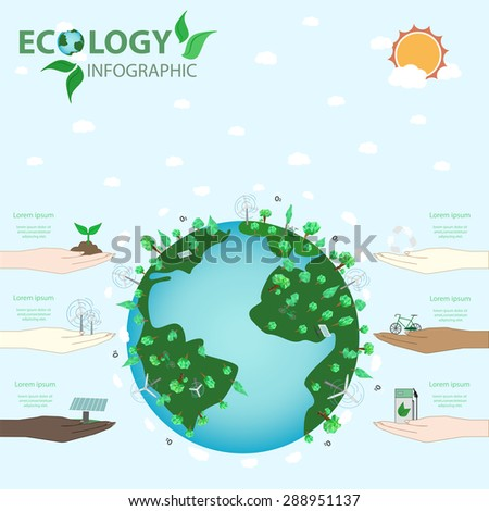 Ecology Info graphic - stock vector