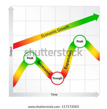 Economic Cycle Diagram - stock vector