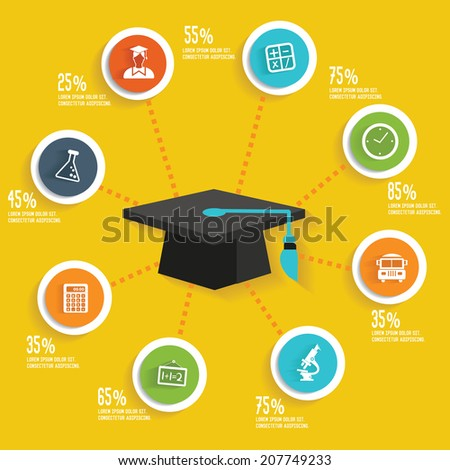 Education concept info graphic design,yellow version,clean vector - stock vector