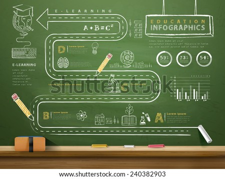 education concept infographic template design with blackboard and chalk elements - stock vector