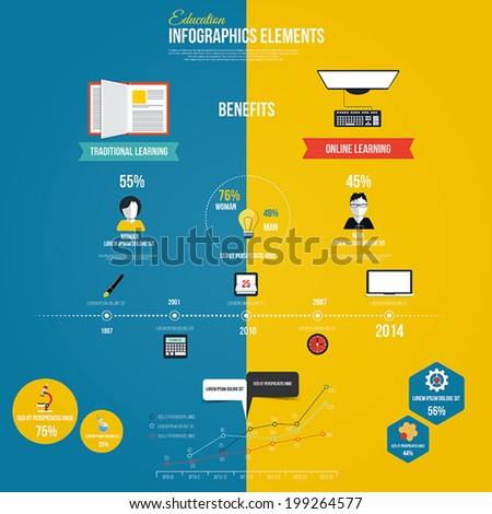 Education infographic, traditional and online learning. Flat style. Vector - stock vector