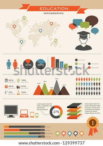 Education infographic vintage design - stock vector