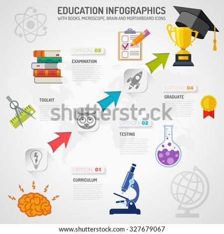 Education Infographics with Arrows and Flat Icon Set Like Mortarboard, Books, Microscope and Brain. Vector for Brochure, Poster, Web Site and Printing Advertising. - stock vector