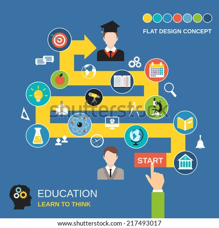 Education process science flat design concept with studying icons vector illustration - stock vector