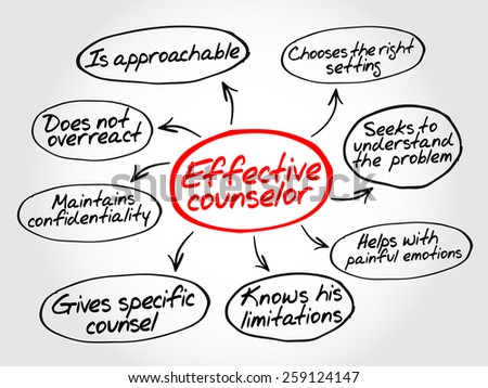 Effective counselor mind map with advice giving techniques - stock vector