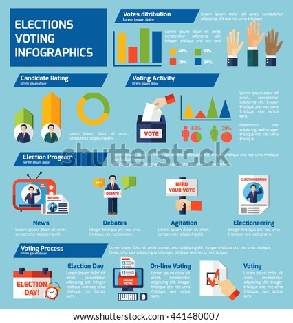 Elections and voting flat infographics template with news debates agitation online voting icons and electorate activity statistics vector illustration - stock vector