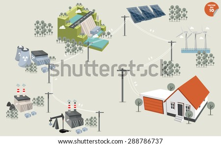 electricity distribution,different power plant renewable and non-renewable energy sources: solar, wind, water,hydro power,petroleum, coal, geothermal, gas, nuclear and biofuel. - stock vector