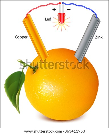 electrolysis for lemon battery The lemon battery you made is a  so why were we able to stick electrodes into a lemon and get a battery  kids will conduct an easy electrolysis of water .