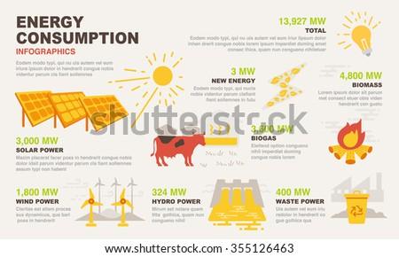 Energy consumption infographics - stock vector