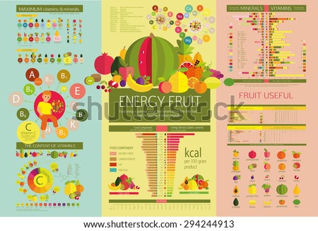 Energy fruits. ?alorie fruits and food component: dietary fiber, proteins, fats and carbohydrates. The content of vitamins and minerals. Collection visual diagrams and table.  - stock vector