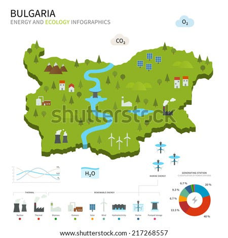 Energy industry and ecology of Bulgaria vector map with power stations infographic. - stock vector