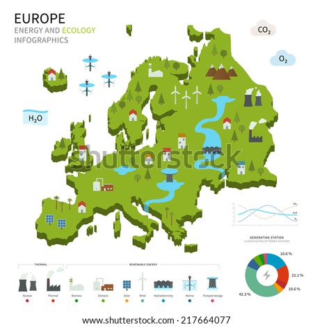 Energy industry and ecology of Europe vector map with power stations infographic. - stock vector