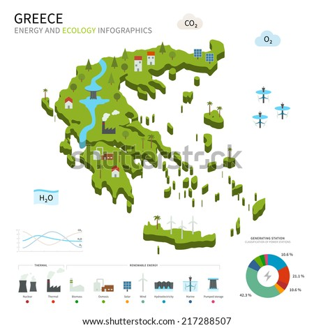 Energy industry and ecology of Greece vector map with power stations infographic. - stock vector
