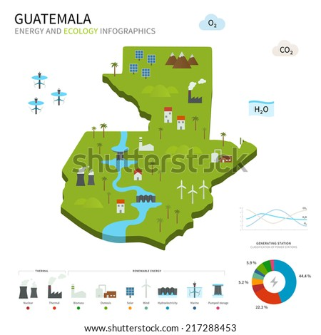 Energy industry and ecology of Guatemala vector map with power stations infographic. - stock vector