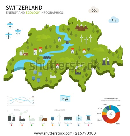 Energy industry and ecology of Switzerland vector map with power stations infographic. - stock vector