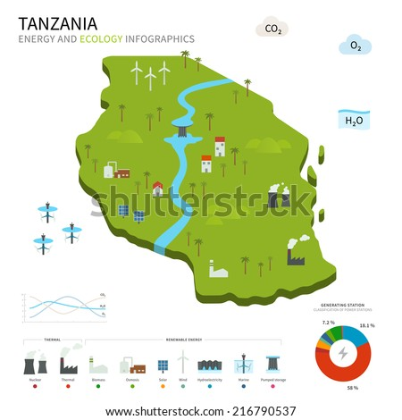 Energy industry and ecology of Tanzania vector map with power stations infographic. - stock vector