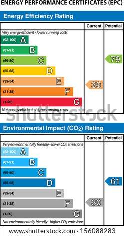Energy Performance Certificates - stock vector